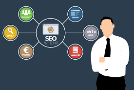 Infographic of the elements of SEO